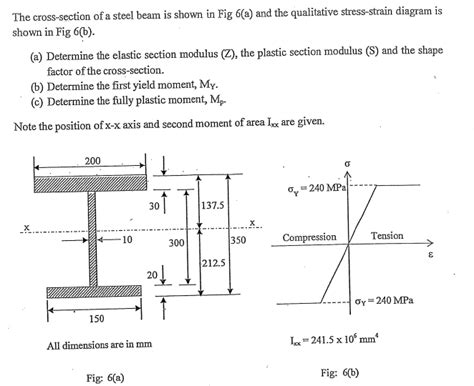 how to calculate section modulus section modulus beam 28 images plastic section modulus