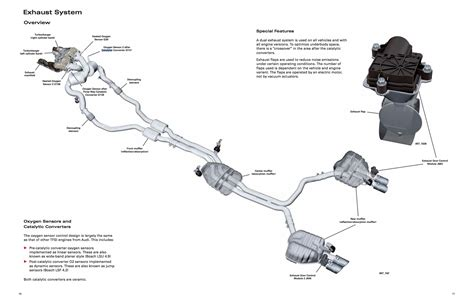muffler system diagram image gallery exhaust diagram