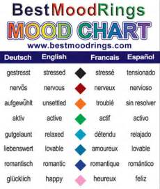 what do the colors on a mood ring mood ring color chart meanings best mood rings