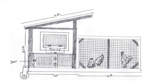 chicken coop floor plan easy chicken coop floor plans chicken coop design ideas