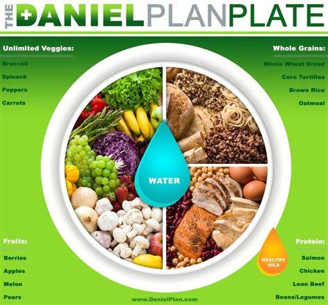 The Daniel Plan Detox Menu by 1000 Ideas About Daniel Plan Detox On The