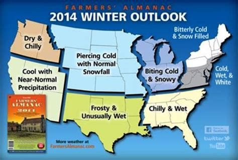 farmer s almanac winter outlook waow weather blog farmer s almanac 2014 and the furnace tune up