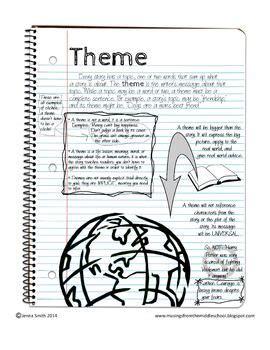 literary theme list middle school literary elements poster theme literary elements