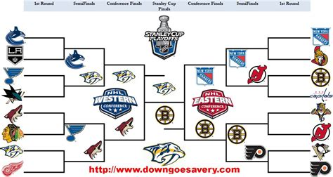 2015 nhl hockey playoff printable brackets search results for 2014 playoff bracket calendar 2015