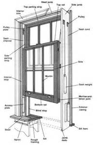 sash window parts 14 best sash windows technical drawings images on