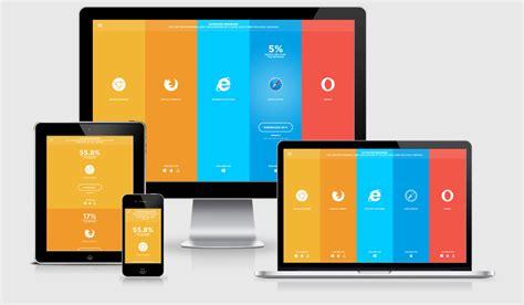 web design liquid layout exles responsive web design