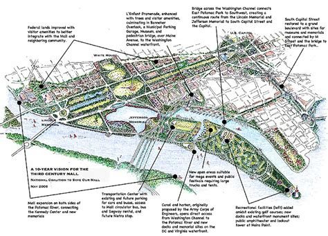 layout of dc mall the national mall third century initiative about us