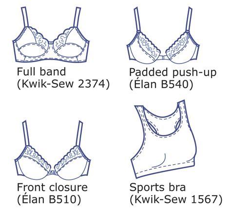 bra pattern making books the bra dilemma solved threads