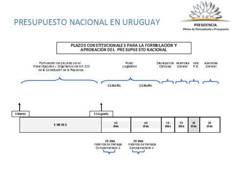 sueldos construccion en uruguay uruguay jornales construccion 2016