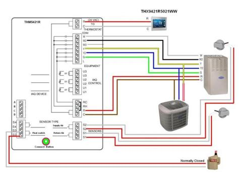 honeywell wi fi thermostat heat wiring diagram
