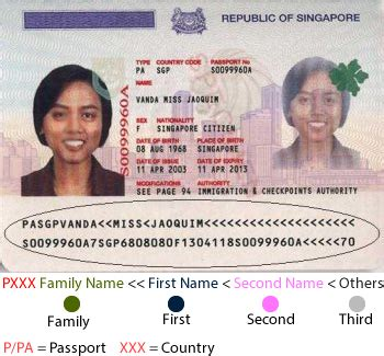 given name vs surname application form help easyeta