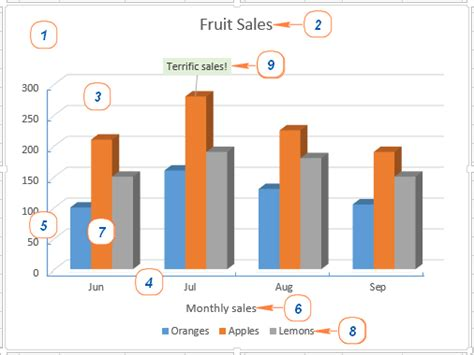 Excel Bar Chart Templates by How To Make A Chart Graph In Excel And Save It As Template