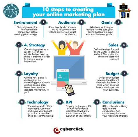 how to create a marketing plan 8 steps overview 10 steps to creating your online marketing plan