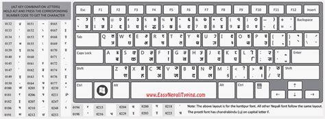 keyboard layout nepali unicode 15 free nepali fonts download and install popular न प ल