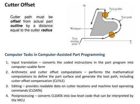 Outline Offset Radius by Ppt Computer Assisted Part Programming Apt A Utomatically P Rogrammed T Ool Powerpoint