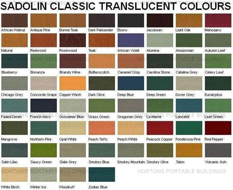 classic colours log cabin accessories sadolin classic translucent wood