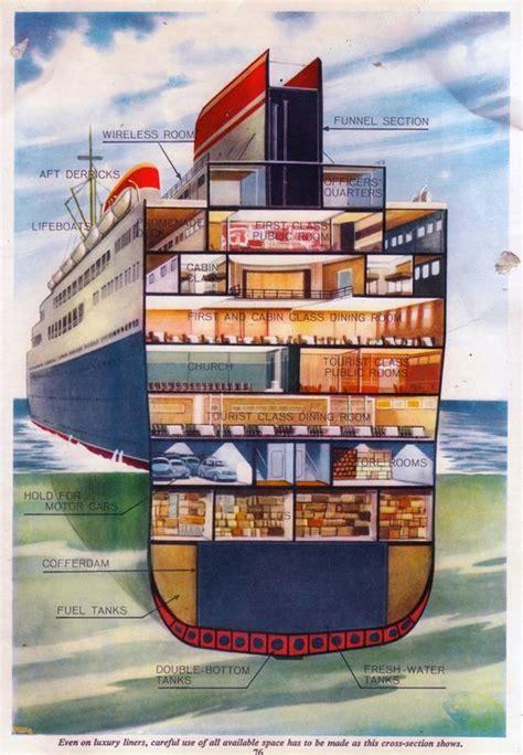 transport cross section luxury liner cross section cutaway pinterest