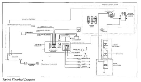 fleetwood rv electrical diagram fleetwood rv electrical