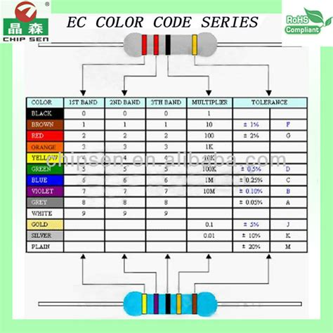 inductor color band code 1mh color code axial leaded inductor buy 1mh leaded inductor color code inductor 100uh 330uh
