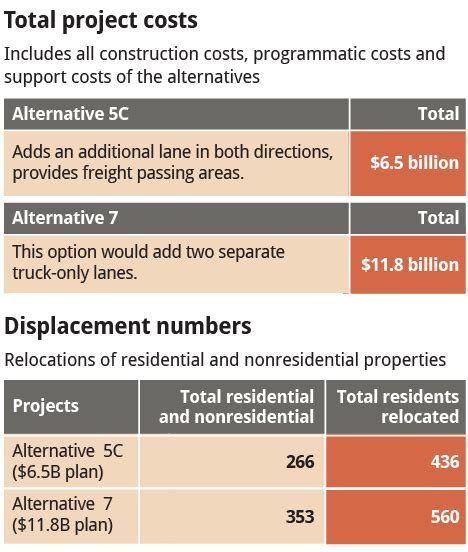 Cal State La Mba Total Cost by Everything You Need To About The 710 Expansion That