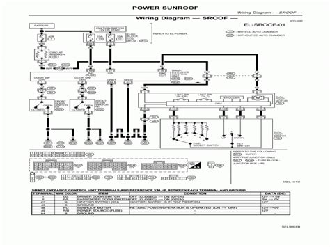 fuse box diagram on a nissan altima 2003 wiring diagrams