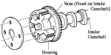 small engine repair training 2010 toyota sienna transmission control 2011 sienna oil filter location imageresizertool com