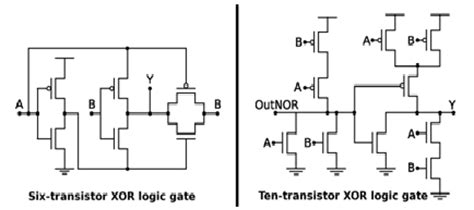 xor gate transistor level xor schematic diagram xor free engine image for user manual