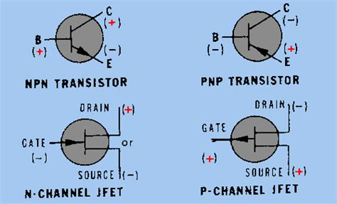 transistor gate connected to source field effect transistors