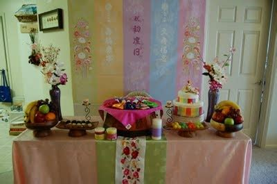 kpop themed birthday party 75 best images about gift ideas on pinterest american