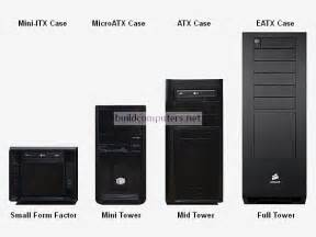 Small Desktop Size Difference Between Computer Sizes Explained