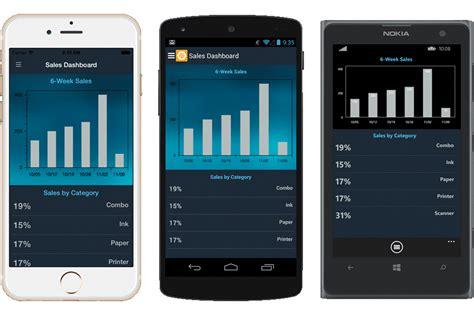 xamarin android layout width xamarin ile mobil uygulama geliştirmeye kısa bir bakış