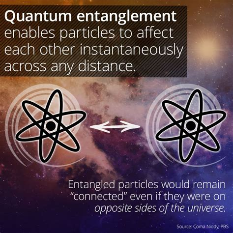 real quanta simplifying quantum physics for einstein and bohr books 17 best ideas about quantum entanglement 2017 on