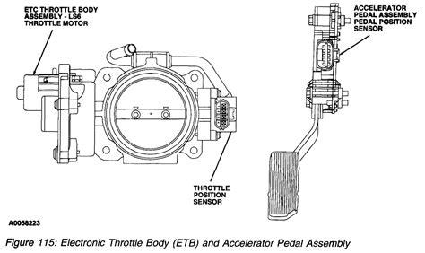electronic throttle control 2007 ford fusion interior lighting 2005 ford explorer p2106 p2105 autos weblog