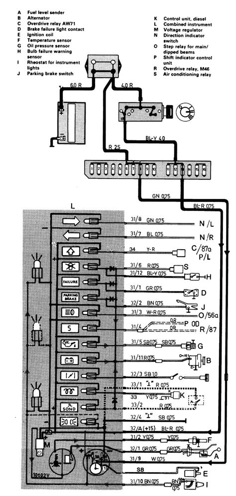 Volvo 244 (1986 - 1987) - wiring diagrams