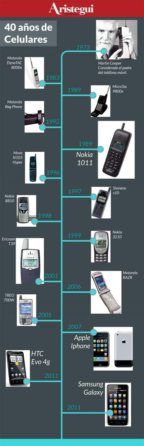 layout celular wikipedia historia del celular auto design tech