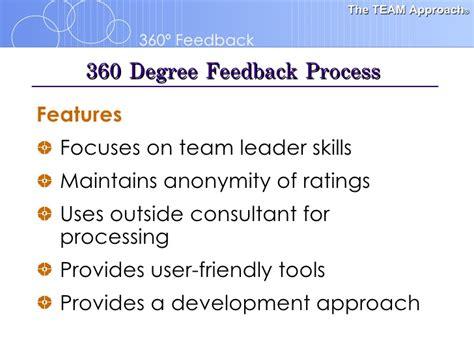 induction feedback orientation 360 feedback orientation template