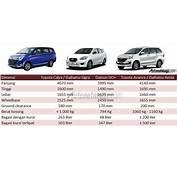 Spesifikasi Toyota Calya Berpotensi Membunuh Datsun &amp Avanza