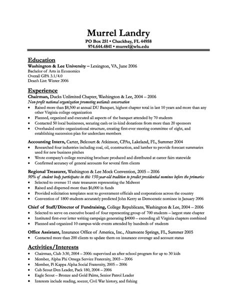 15 year resumes virtren