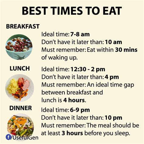 the best time of my why you should eat breakfast and the best times for the