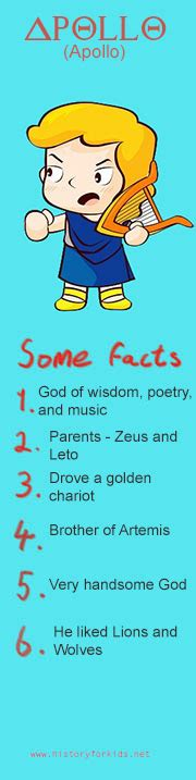 7 Most Interesting Myth God Facts by Ancient Gods Goddesses Facts For