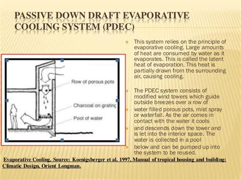 design criteria for composite climate passive design strategies in composite warm humid climates