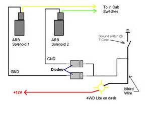 arb wiring