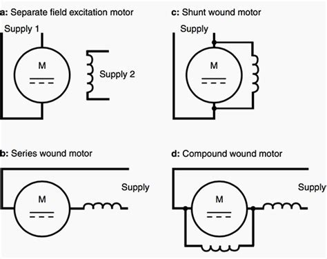 shunt wound dc motor wiring diagram single phase motor