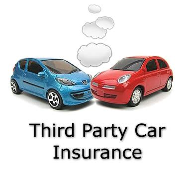 Compare Third Car Insurance by Third Car Insurance Driving Test Tips