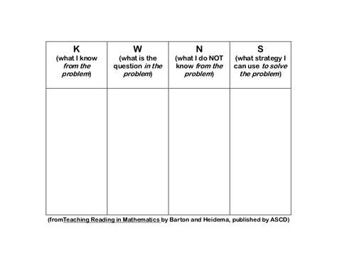 kwl chart kwl chart