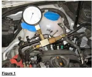 Fuel System Pressure Test Vw Golf Fuel Rail Low Low Pressure Fuel Pressure