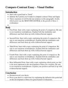An Exle Of Compare And Contrast Essay by How To Write Essay Outline Template Reserch Papers I Search Research Paper Worksheets Writing