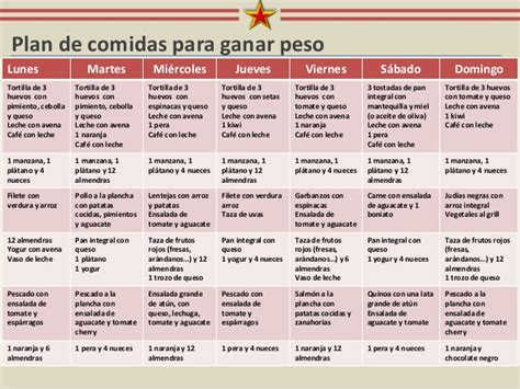 descargar pdf nutricion fitness la cocina fit de vikika libro e en linea menu semanal de dieta alcalina buscar con google cocina dieta alcalina men 250