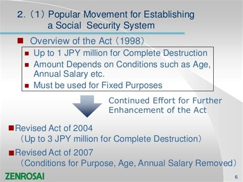 section 207 of the social security act cooperative insurance as a mitigation device against