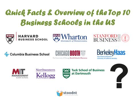 Mba Programs In Usa by Top 10 Business Schools In The Us Facts Overview